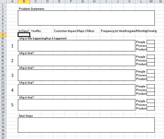 How To Create A 5 Why Template In Excel Sanzu Business Training