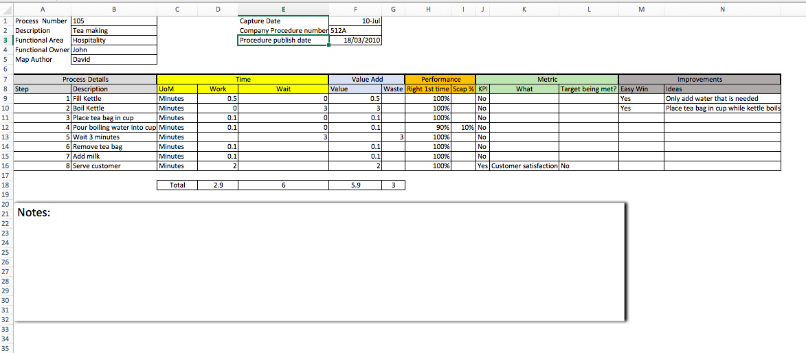 process map excel template