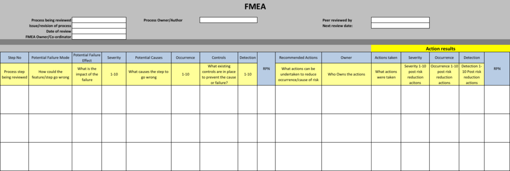 FMEA Excel template (And awesome how to guide) – Sanzu Business Training